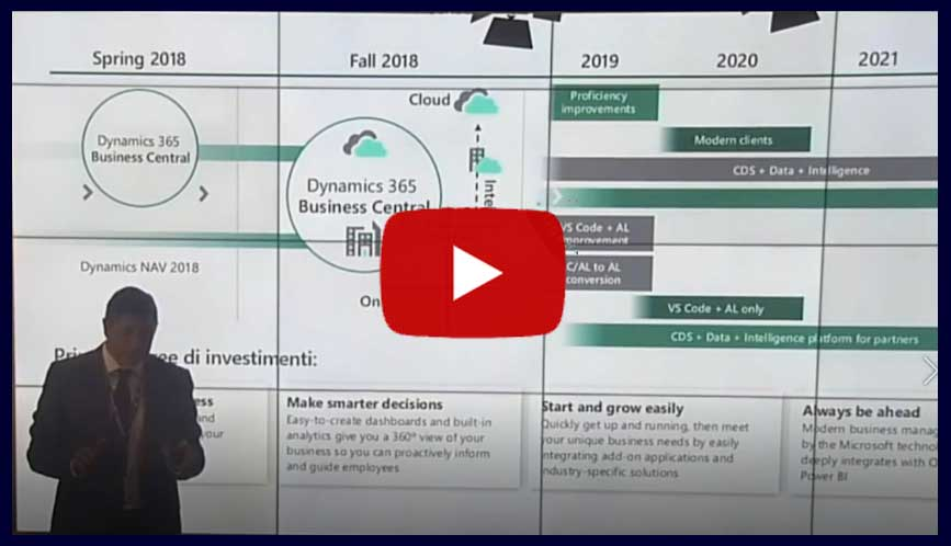 demo e video Microosft Dynamics 365 Business Central (NAV)